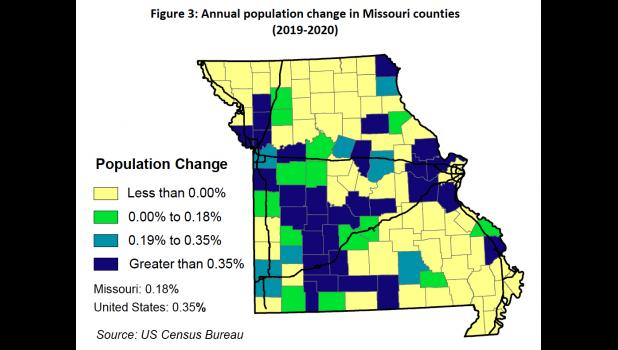 Annual population change in Missouri counties (2019-2020). From 'Population Trends in Missouri and Its Regions' by Mark White, University of Missouri associate extension professor.