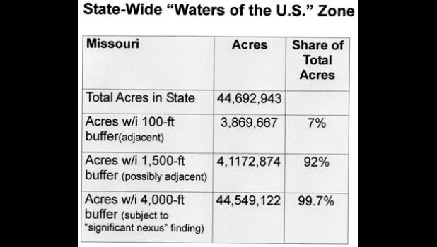 "State-Wide ""Waters of the US"" Zones"